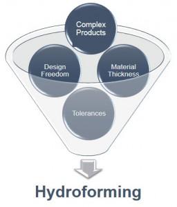 Hydroforming-bild-eng